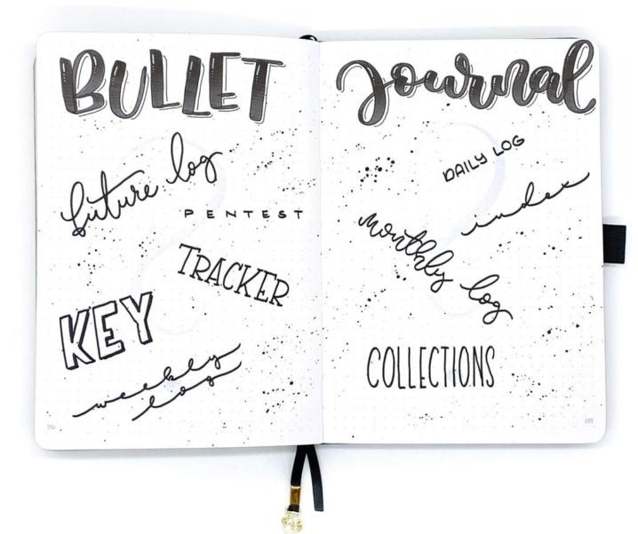 Bullet Journaling – Das Grundgerüst